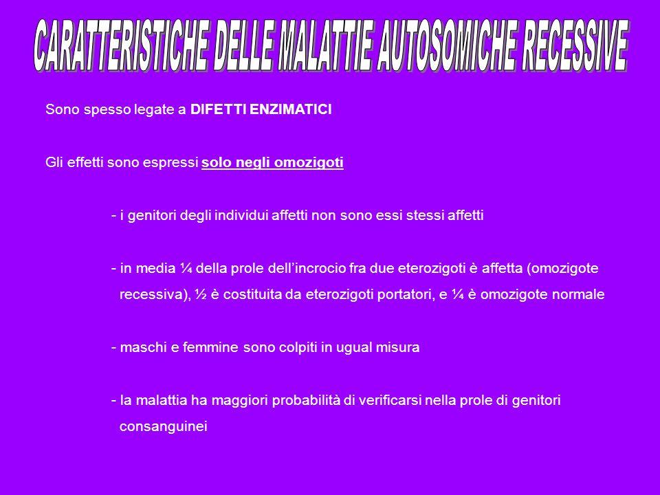 CARATTERISTICHE DELLE MALATTIE AUTOSOMICHE RECESSIVE