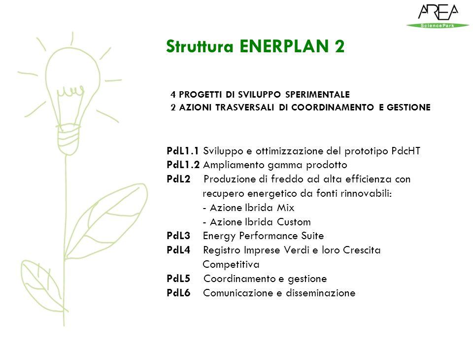 Struttura ENERPLAN 2 4 PROGETTI DI SVILUPPO SPERIMENTALE. 2 AZIONI TRASVERSALI DI COORDINAMENTO E GESTIONE.