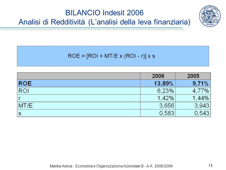 BILANCIO Indesit 2006 Analisi di Redditività (L'analisi della leva finanziaria)