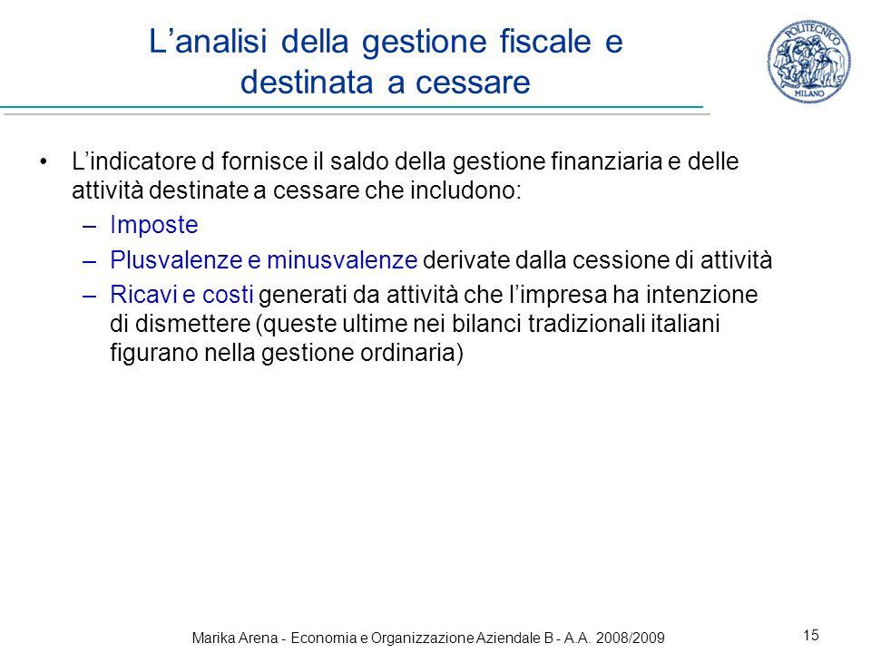 L'analisi della gestione fiscale e destinata a cessare