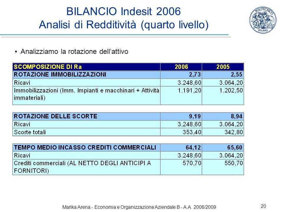 BILANCIO Indesit 2006 Analisi di Redditività (quarto livello)