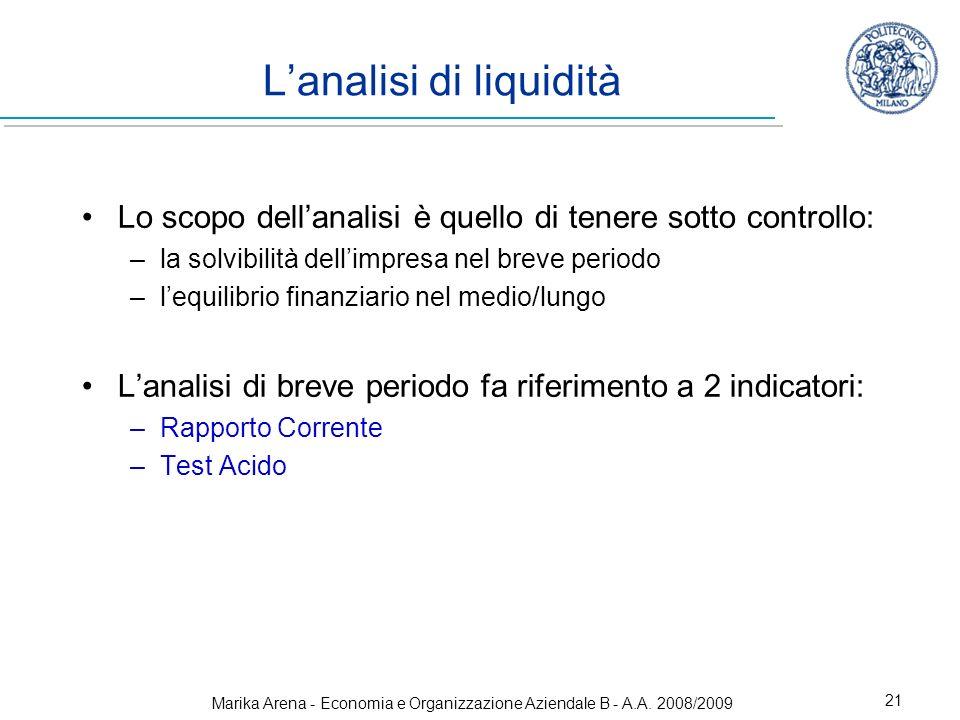 L'analisi di liquidità