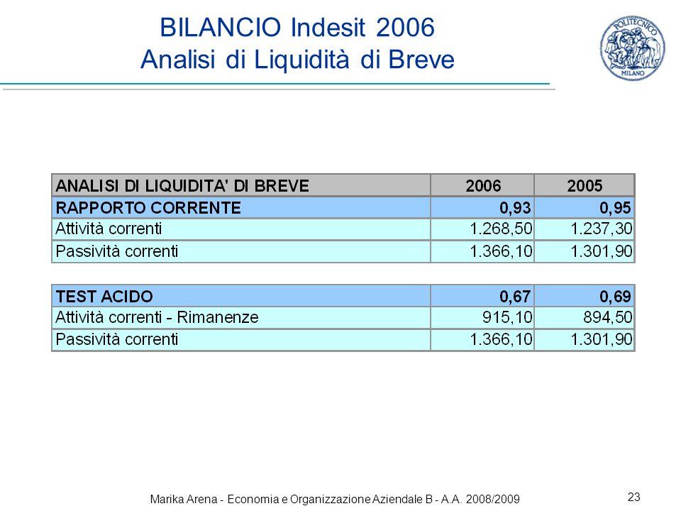 BILANCIO Indesit 2006 Analisi di Liquidità di Breve