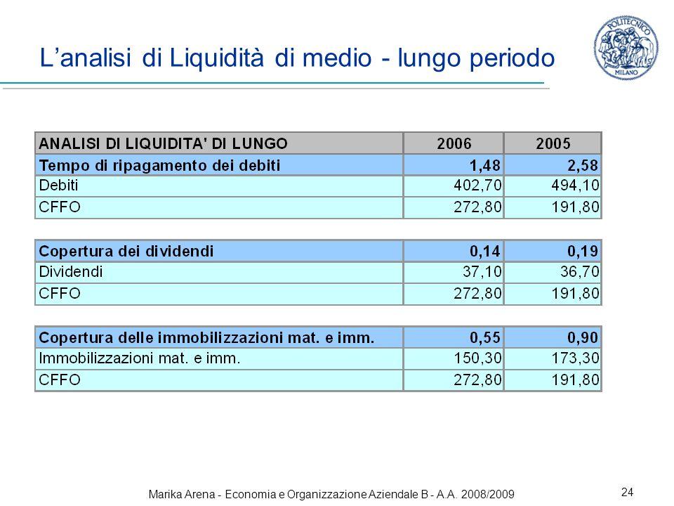 L'analisi di Liquidità di medio - lungo periodo