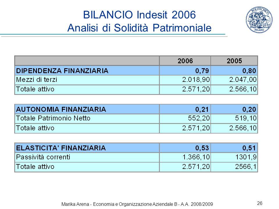 BILANCIO Indesit 2006 Analisi di Solidità Patrimoniale