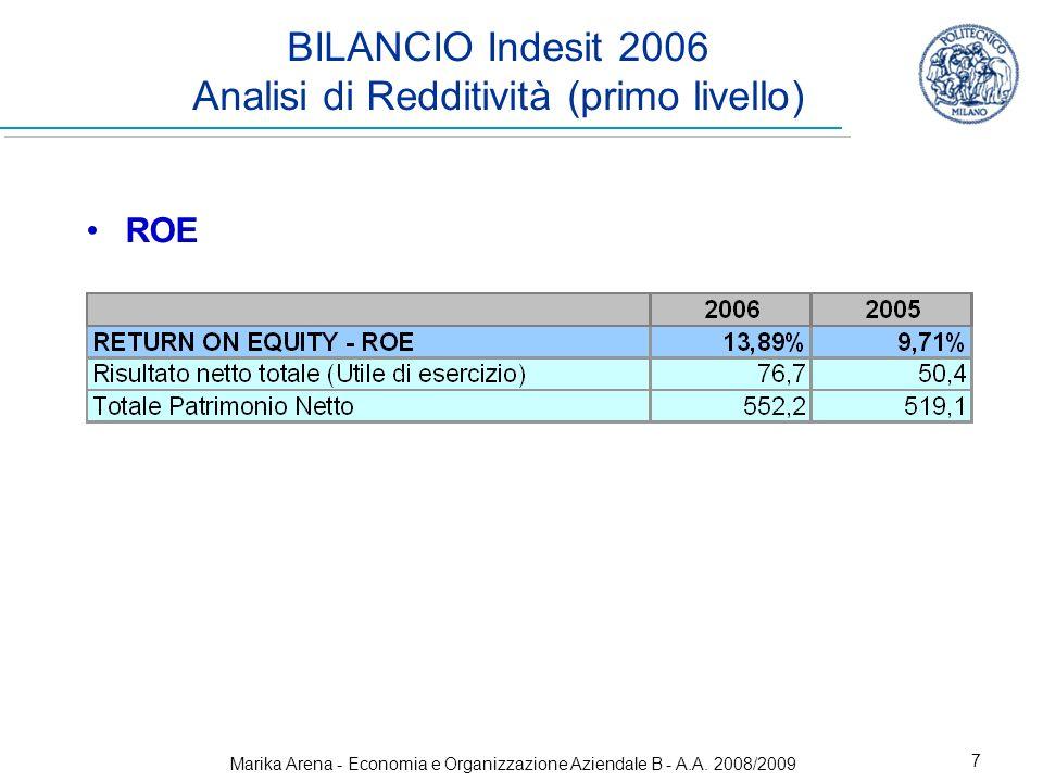 BILANCIO Indesit 2006 Analisi di Redditività (primo livello)
