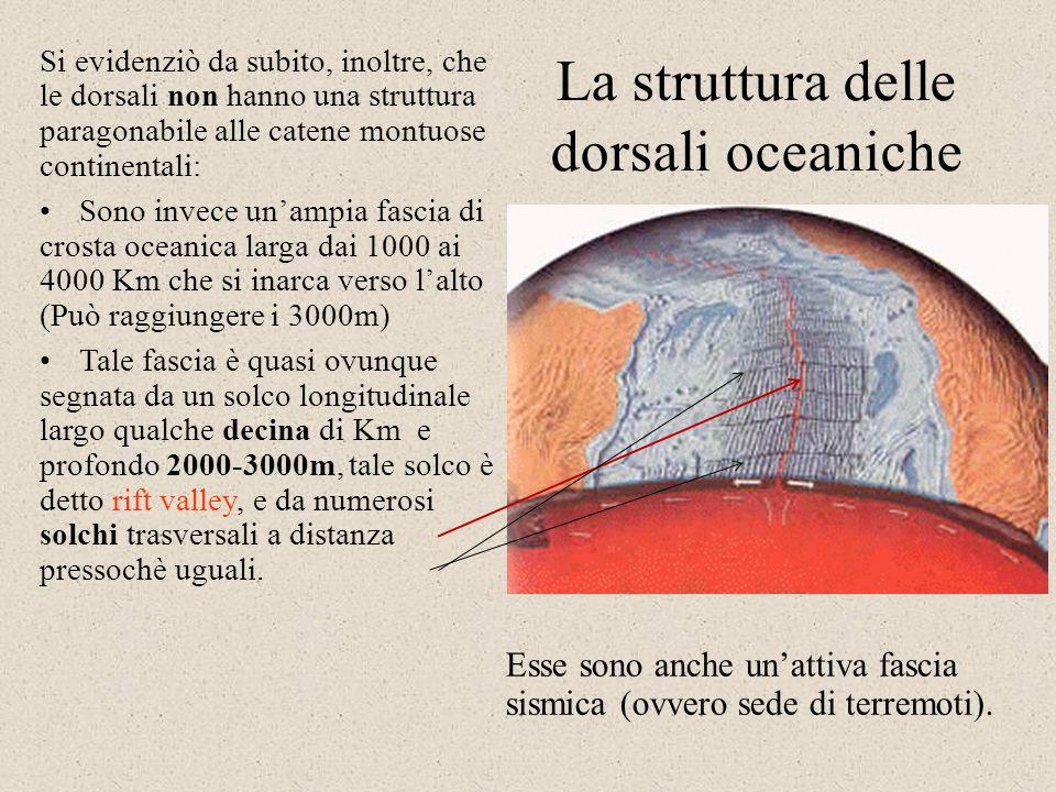 La struttura delle dorsali oceaniche