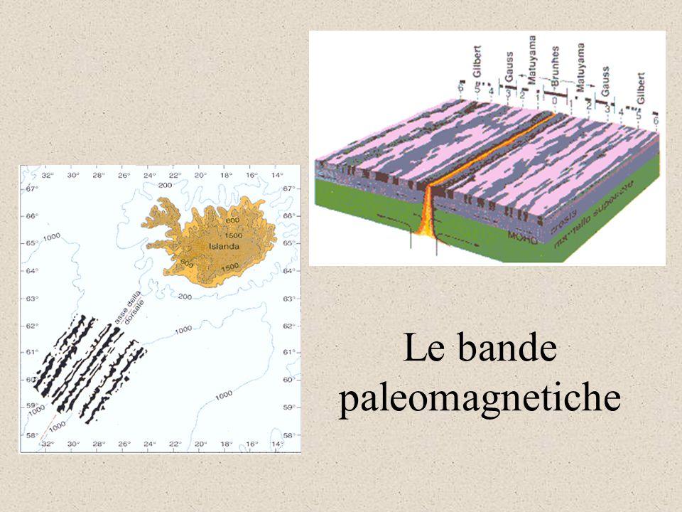 Le bande paleomagnetiche