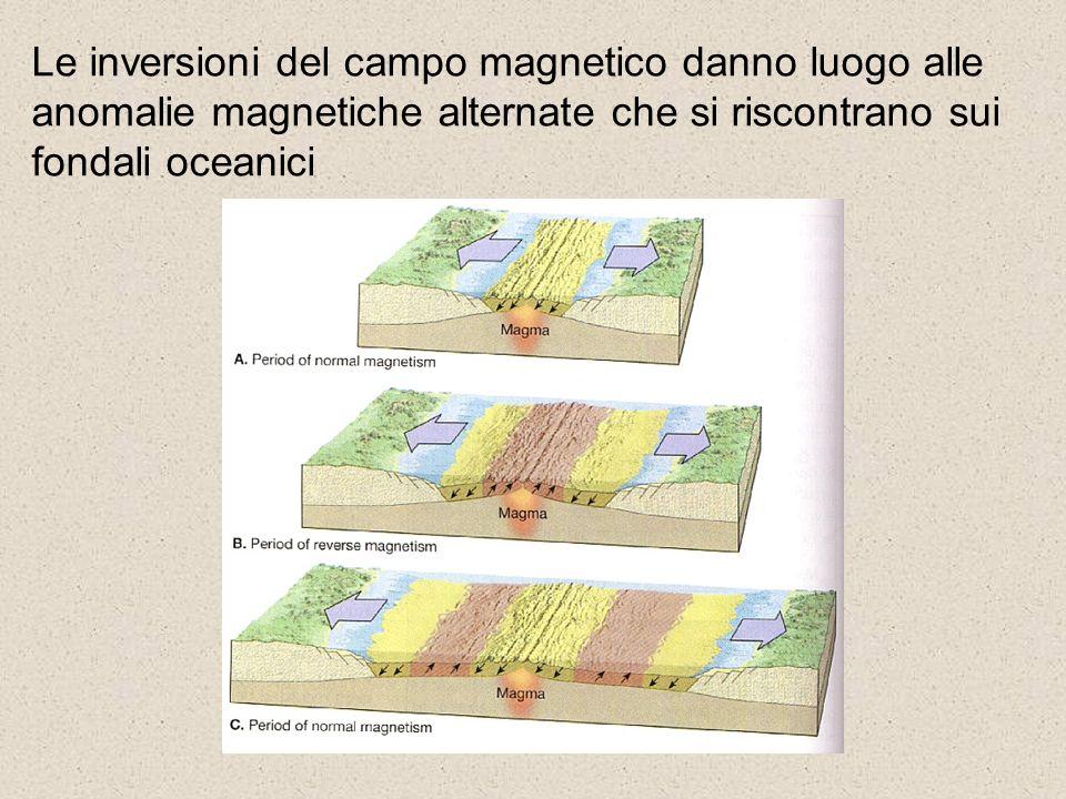 Le inversioni del campo magnetico danno luogo alle anomalie magnetiche alternate che si riscontrano sui fondali oceanici