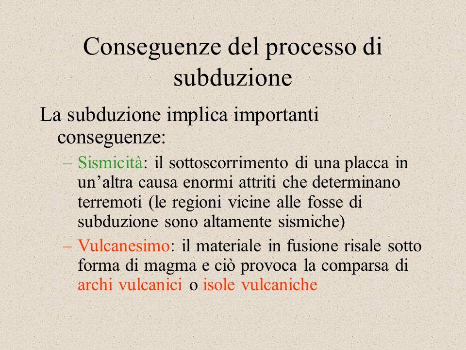 Conseguenze del processo di subduzione