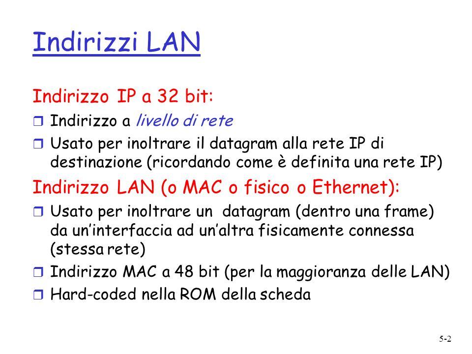 Indirizzi LAN Indirizzo IP a 32 bit: