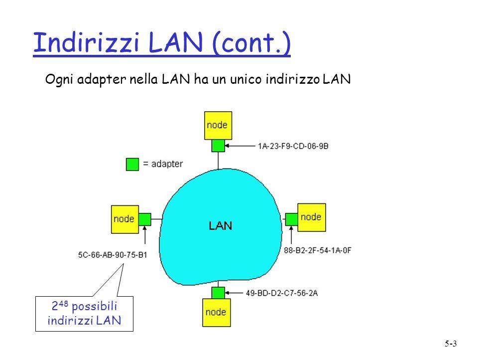 248 possibili indirizzi LAN