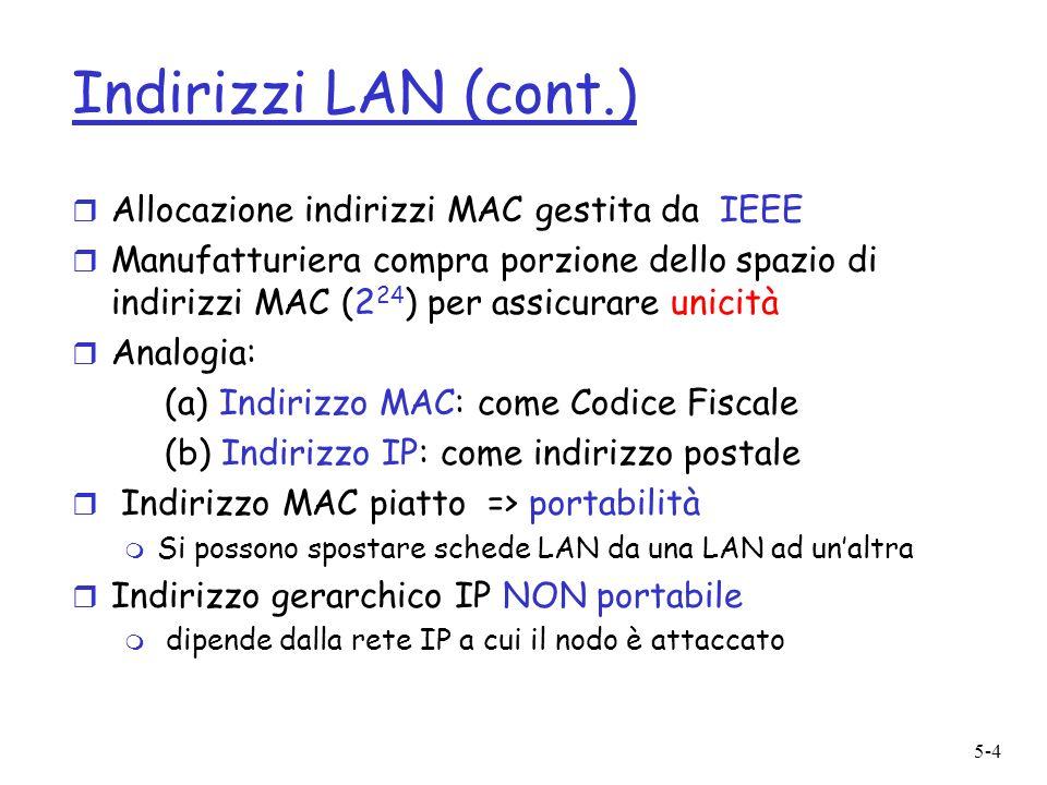 Indirizzi LAN (cont.) Allocazione indirizzi MAC gestita da IEEE