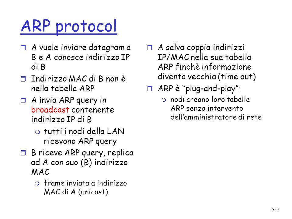 ARP protocol A vuole inviare datagram a B e A conosce indirizzo IP di B. Indirizzo MAC di B non è nella tabella ARP.