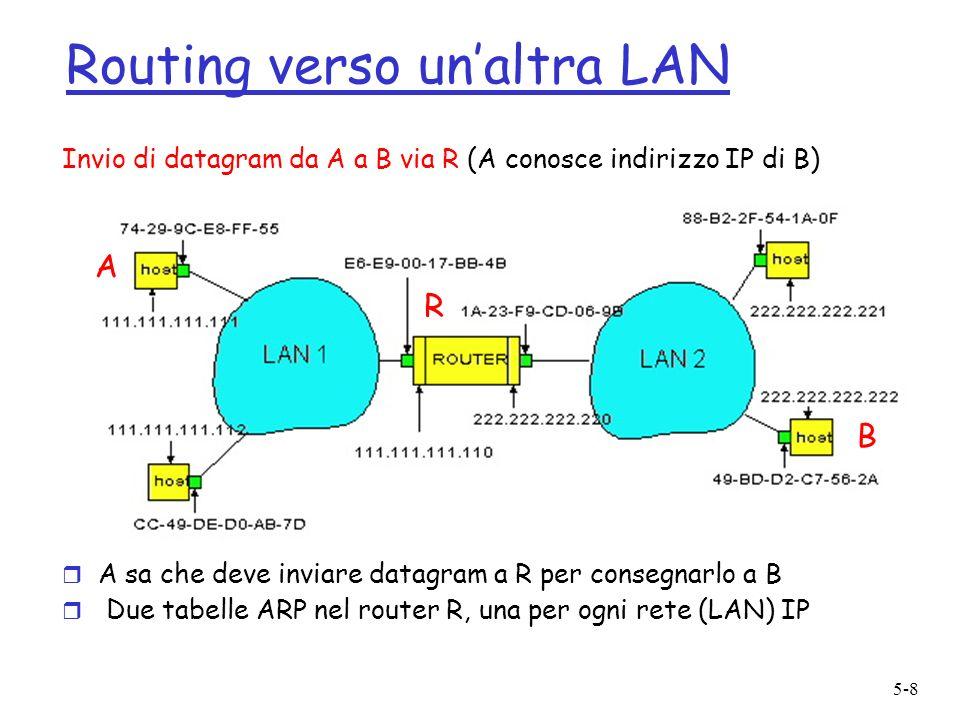 Routing verso un'altra LAN