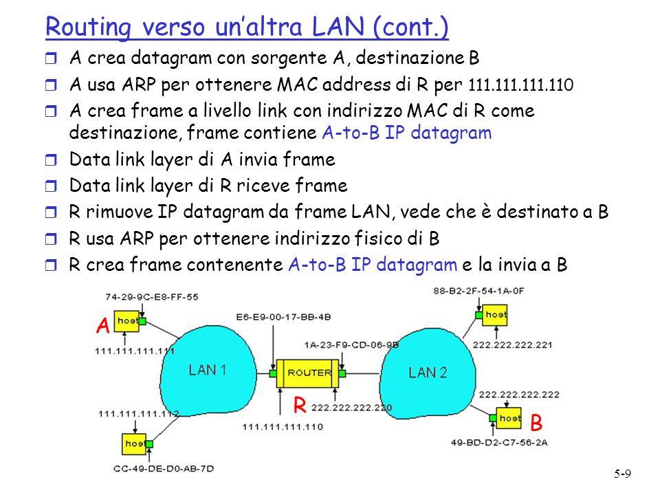 Routing verso un'altra LAN (cont.)