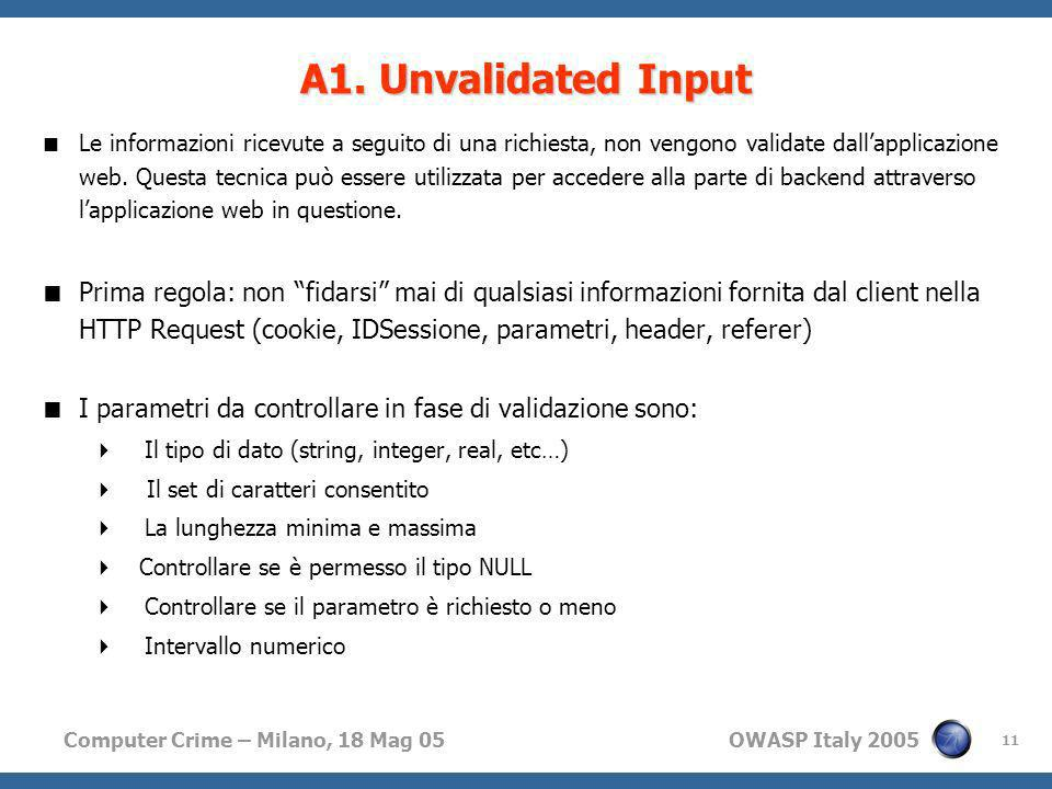 A1. Unvalidated Input