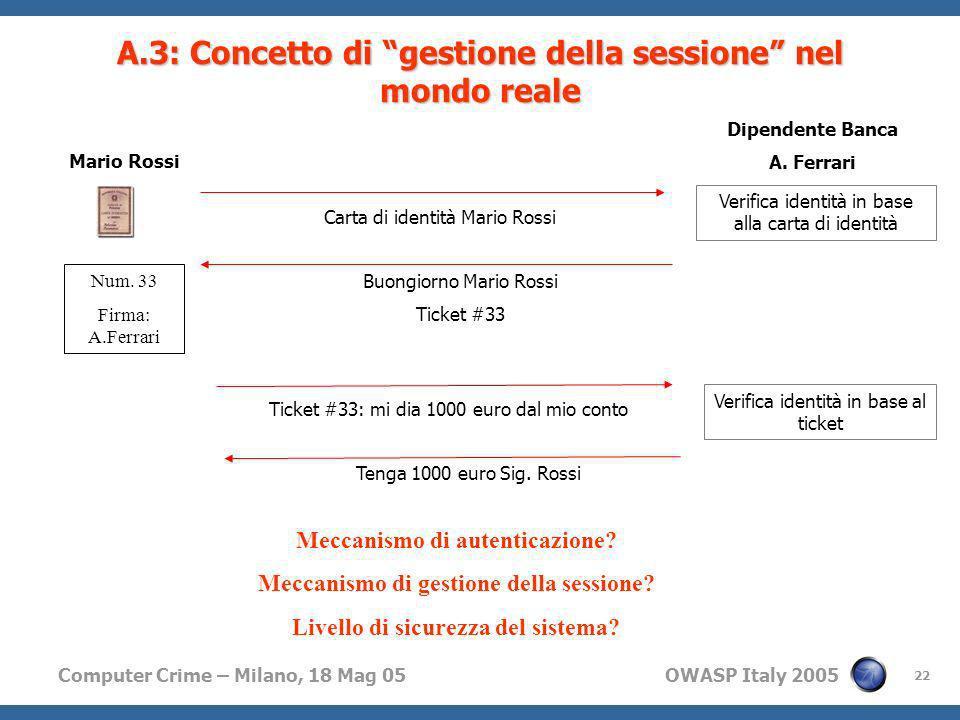 A.3: Concetto di gestione della sessione nel mondo reale