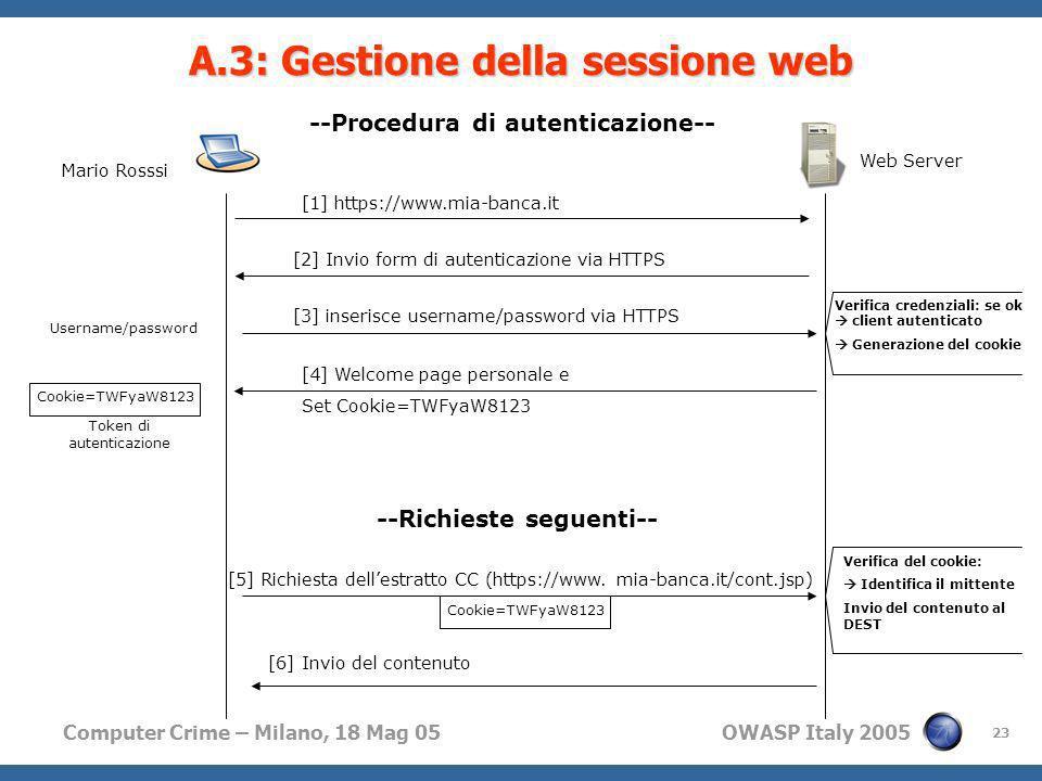 A.3: Gestione della sessione web