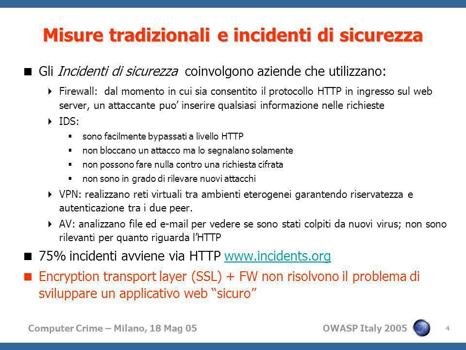 Misure tradizionali e incidenti di sicurezza