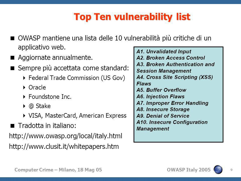 Top Ten vulnerability list