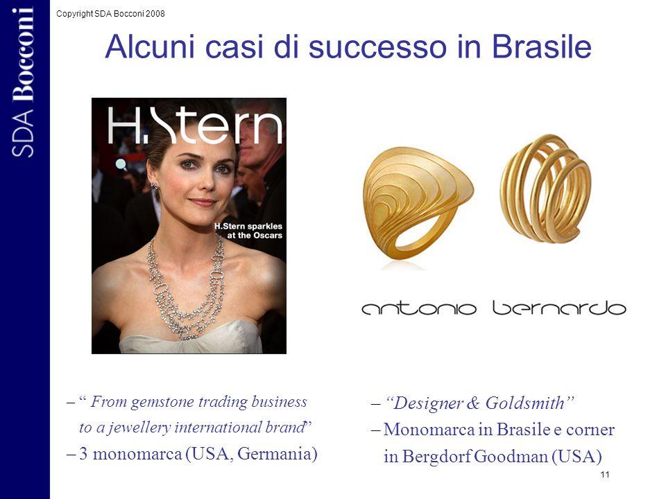 Alcuni casi di successo in Brasile