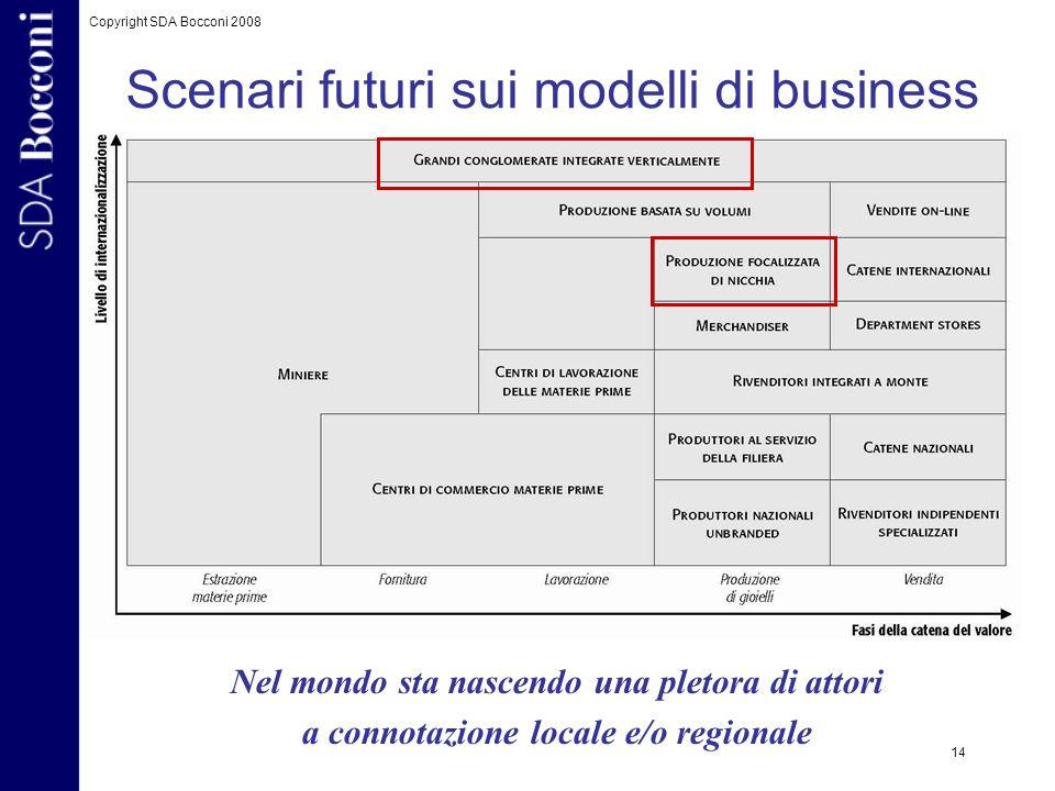 Scenari futuri sui modelli di business
