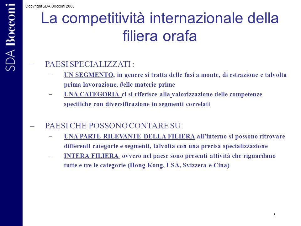 La competitività internazionale della filiera orafa