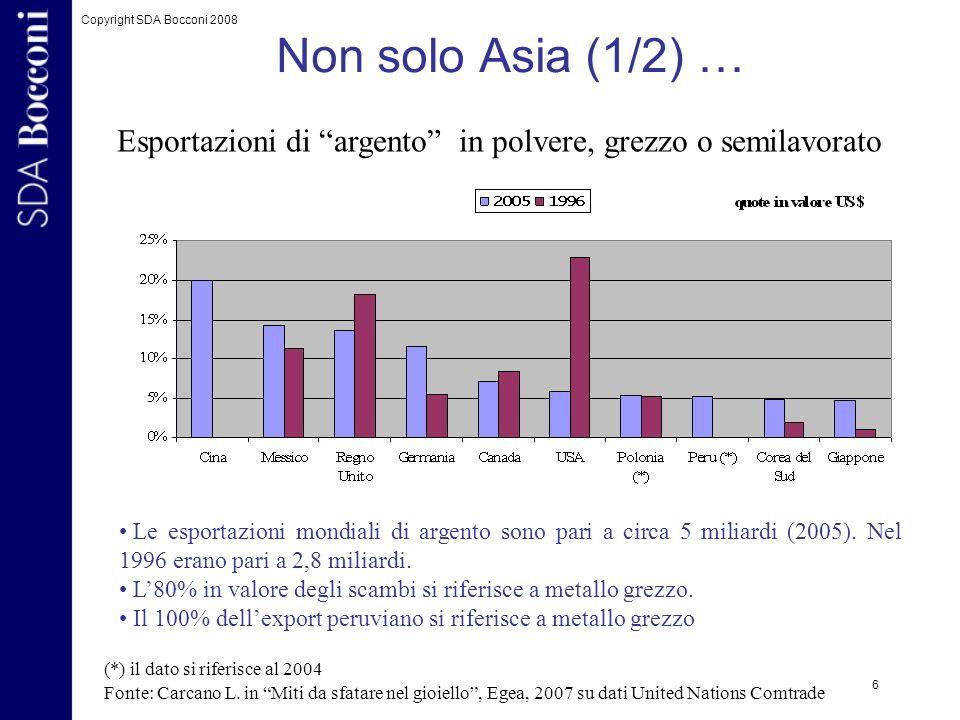 Non solo Asia (1/2) …Esportazioni di argento in polvere, grezzo o semilavorato.