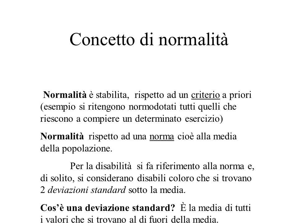 Concetto di normalità