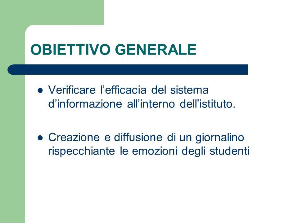 OBIETTIVO GENERALE Verificare l'efficacia del sistema d'informazione all'interno dell'istituto.