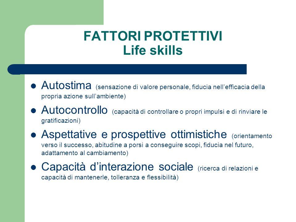 FATTORI PROTETTIVI Life skills
