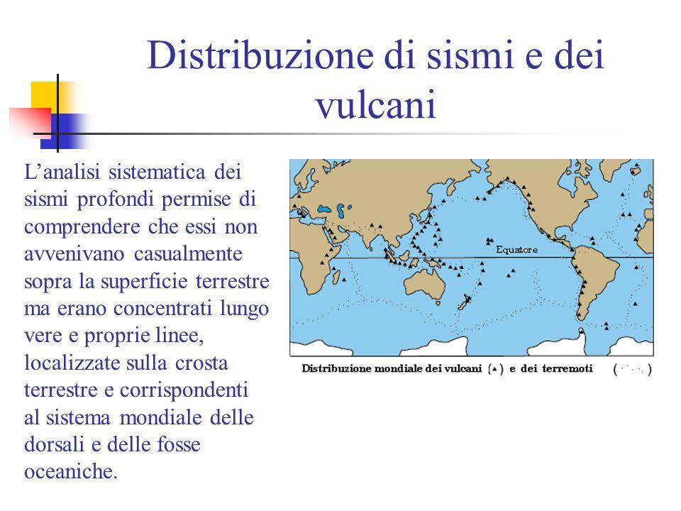 Distribuzione di sismi e dei vulcani