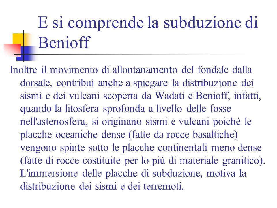 E si comprende la subduzione di Benioff