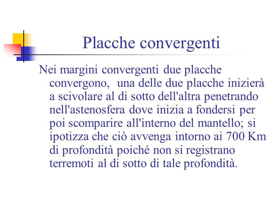 Placche convergenti