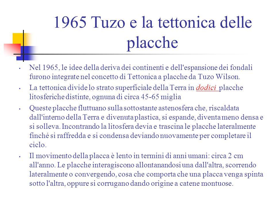 1965 Tuzo e la tettonica delle placche