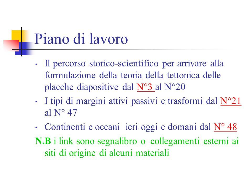 Piano di lavoro Il percorso storico-scientifico per arrivare alla formulazione della teoria della tettonica delle placche diapositive dal N°3 al N°20.