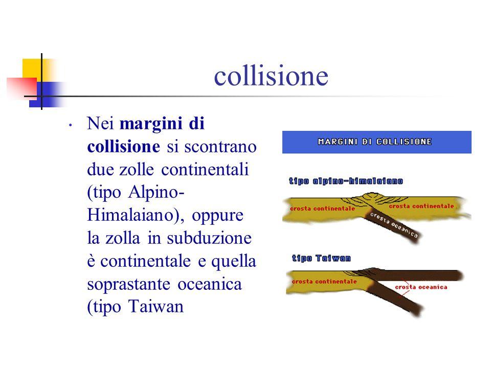 collisione