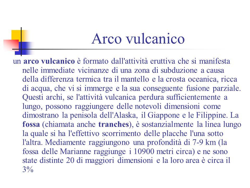 Arco vulcanico
