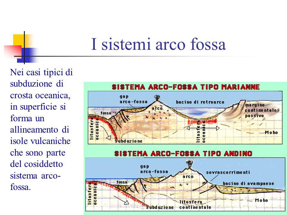 I sistemi arco fossa