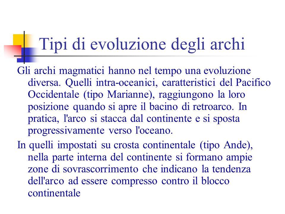 Tipi di evoluzione degli archi