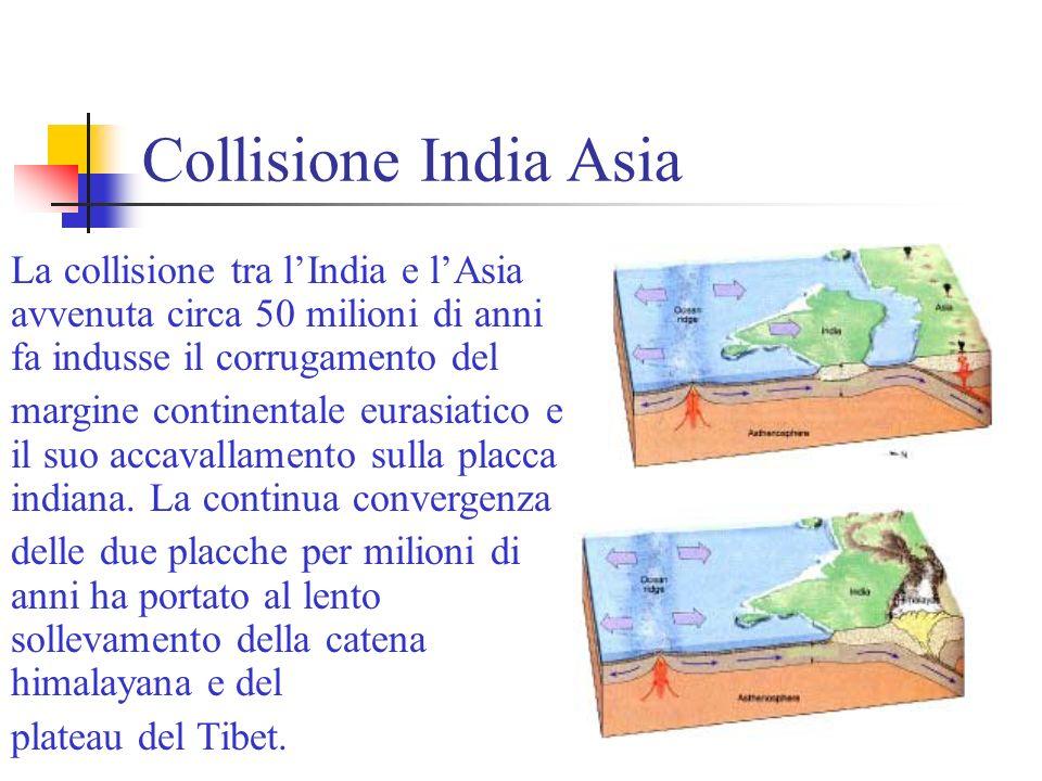 Collisione India Asia La collisione tra l'India e l'Asia avvenuta circa 50 milioni di anni fa indusse il corrugamento del.