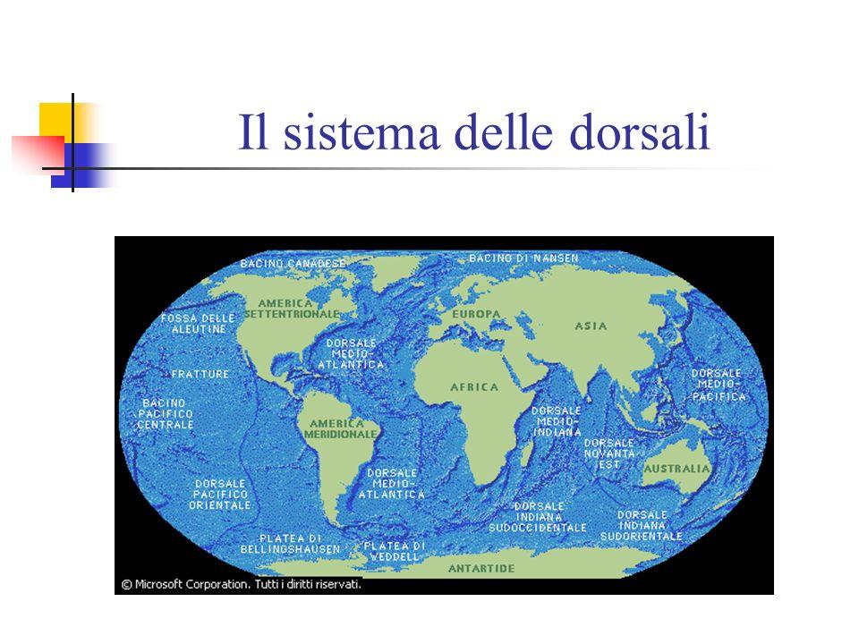 Il sistema delle dorsali