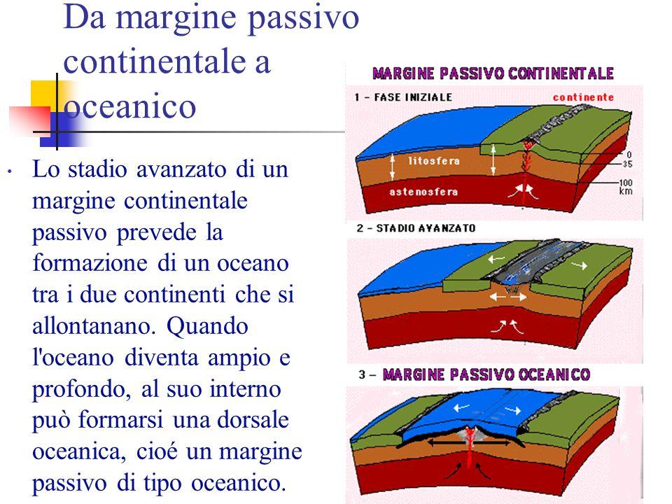 Da margine passivo continentale a oceanico