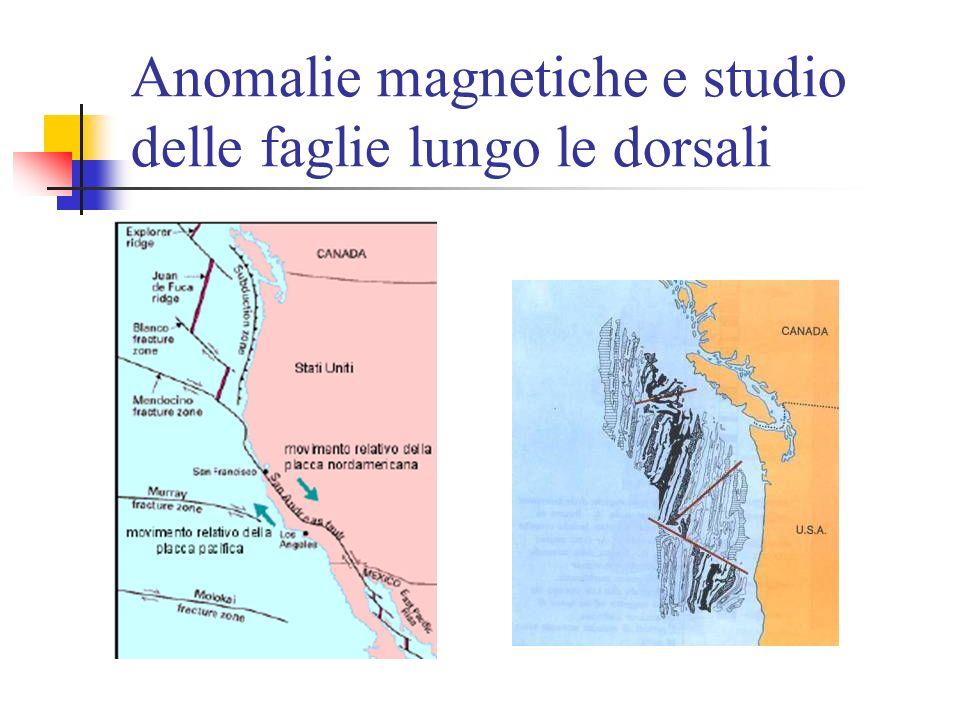 Anomalie magnetiche e studio delle faglie lungo le dorsali