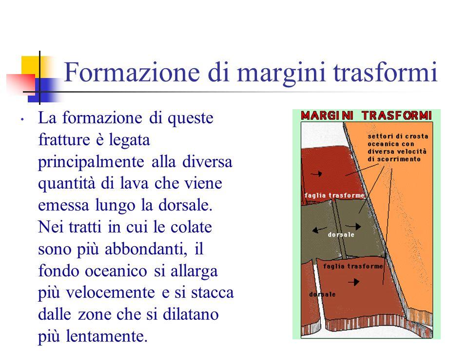 Formazione di margini trasformi