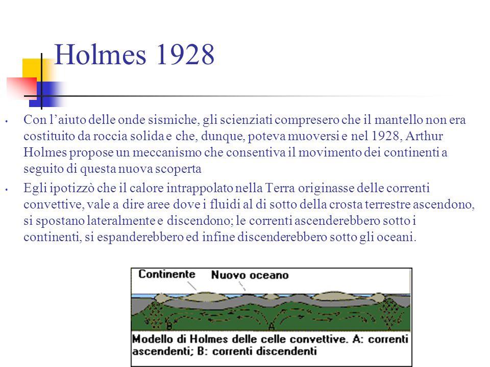 Holmes 1928