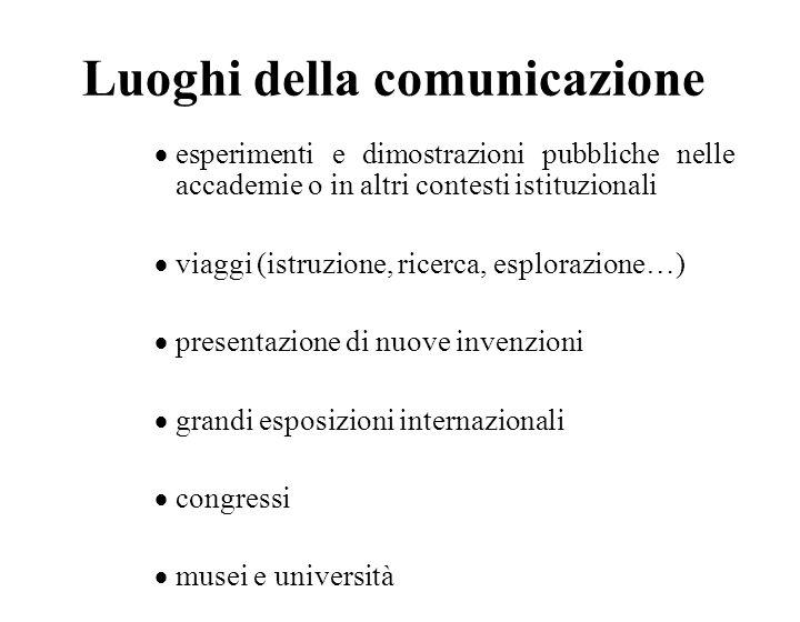 Luoghi della comunicazione