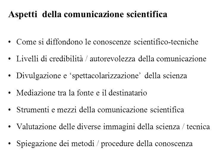 Aspetti della comunicazione scientifica